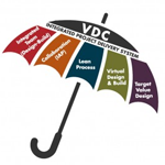 """Manufacturing.net Article: """"What Has to Change to Optimize VDC?"""""""