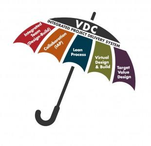 VDC-Umbrella